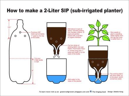 Sub-Irrigated Planter